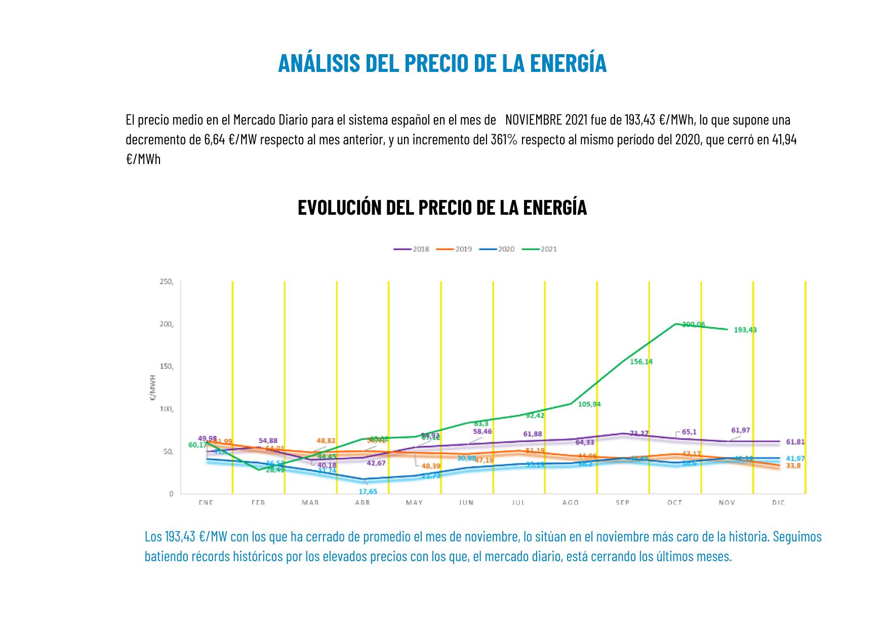 Gráfica evolución del precio de lanería