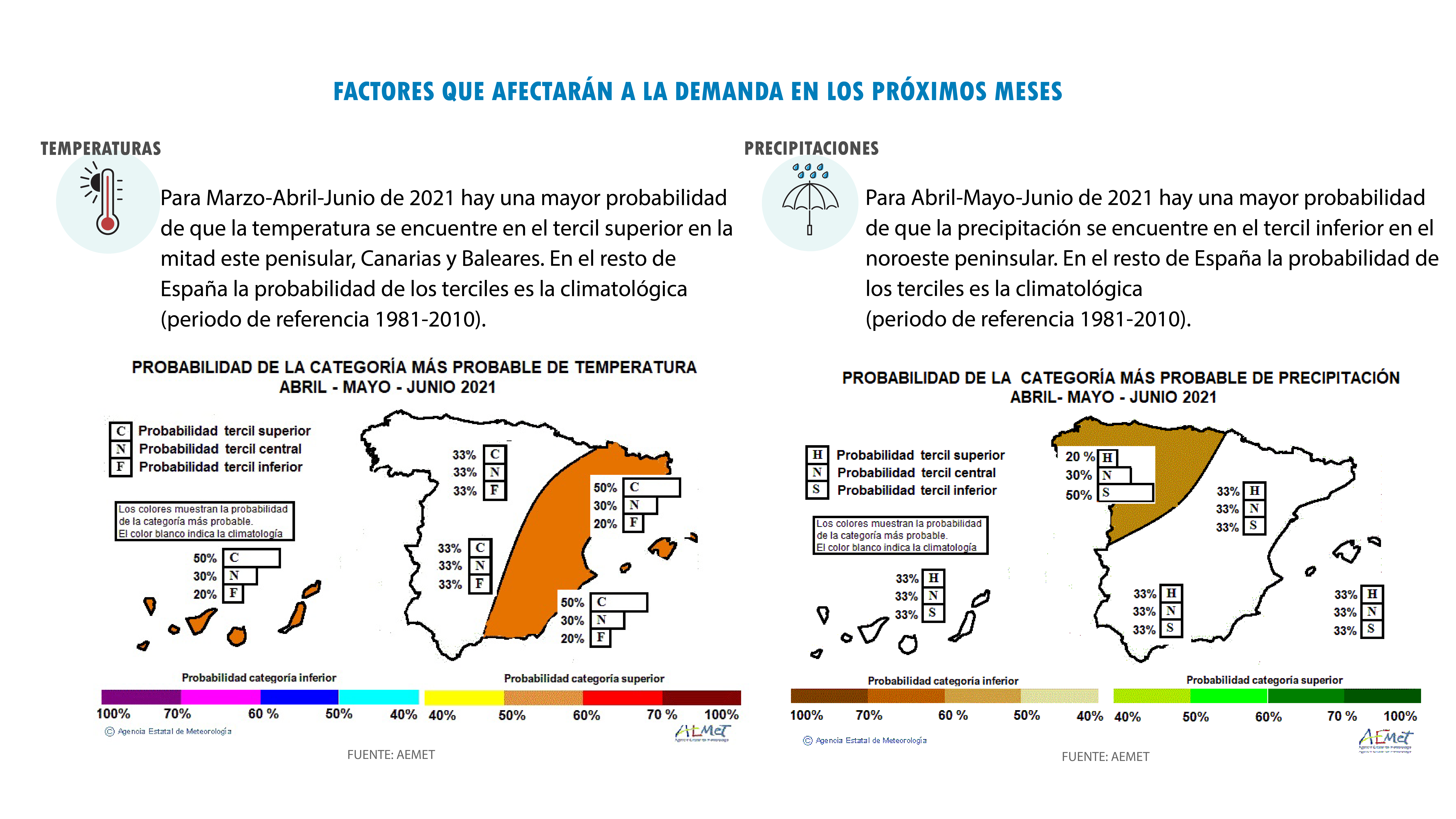 Ilustración que muestra la probabilidad de precipitación para los meses de septiembre, octubre y noviembre en España
